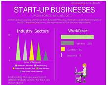 Start-Ups%20Insights%20image.JPG